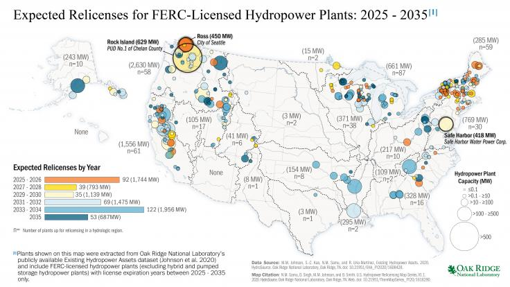 U.S. Hydropower Relicensing Map Series, Version 1.1