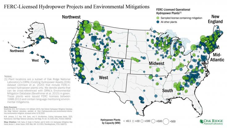 Thematic Map Series: U.S. Hydropower and Environmental Mitigation